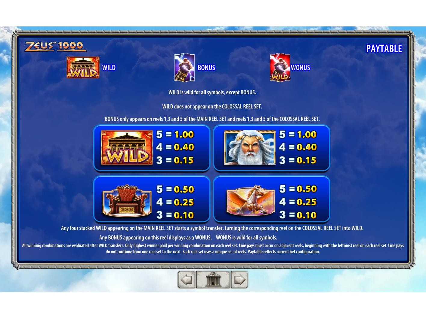 Zeus 1000 online gratis
