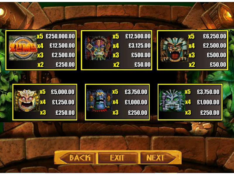 Zuma Slots online gratis