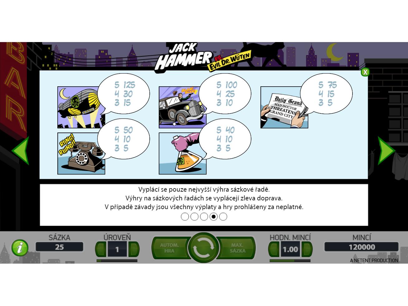 Jack Hammer skutečné peníze