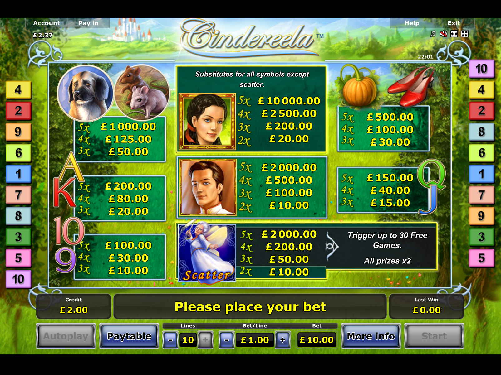 win real cash on Cindereela