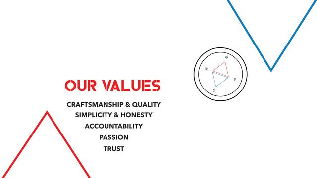 Our values 2018