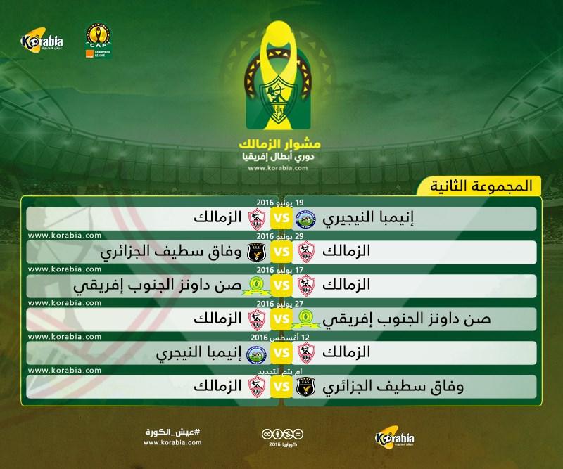 تعرف على مواعيد مباريات الزمالك في دوري أبطال أفريقيا بالتفصيل