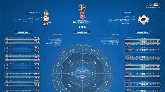 قرعة المونديال تعرف على جدول مواعيد كل مباريات كأس العالم