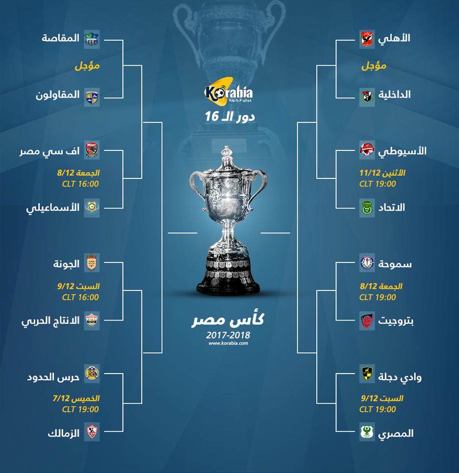 توقيت مباريات كأس مصر 20172018 دور الـ16 موعد ونتائج