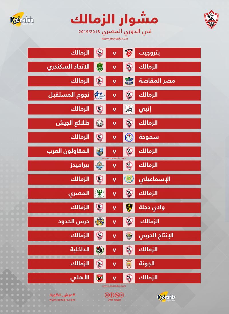 مباريات كاس الخليج 2019