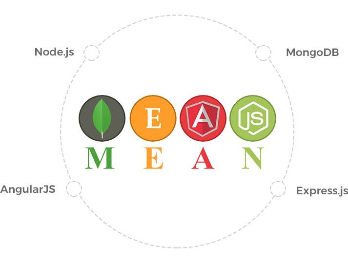 MEAN stack development services