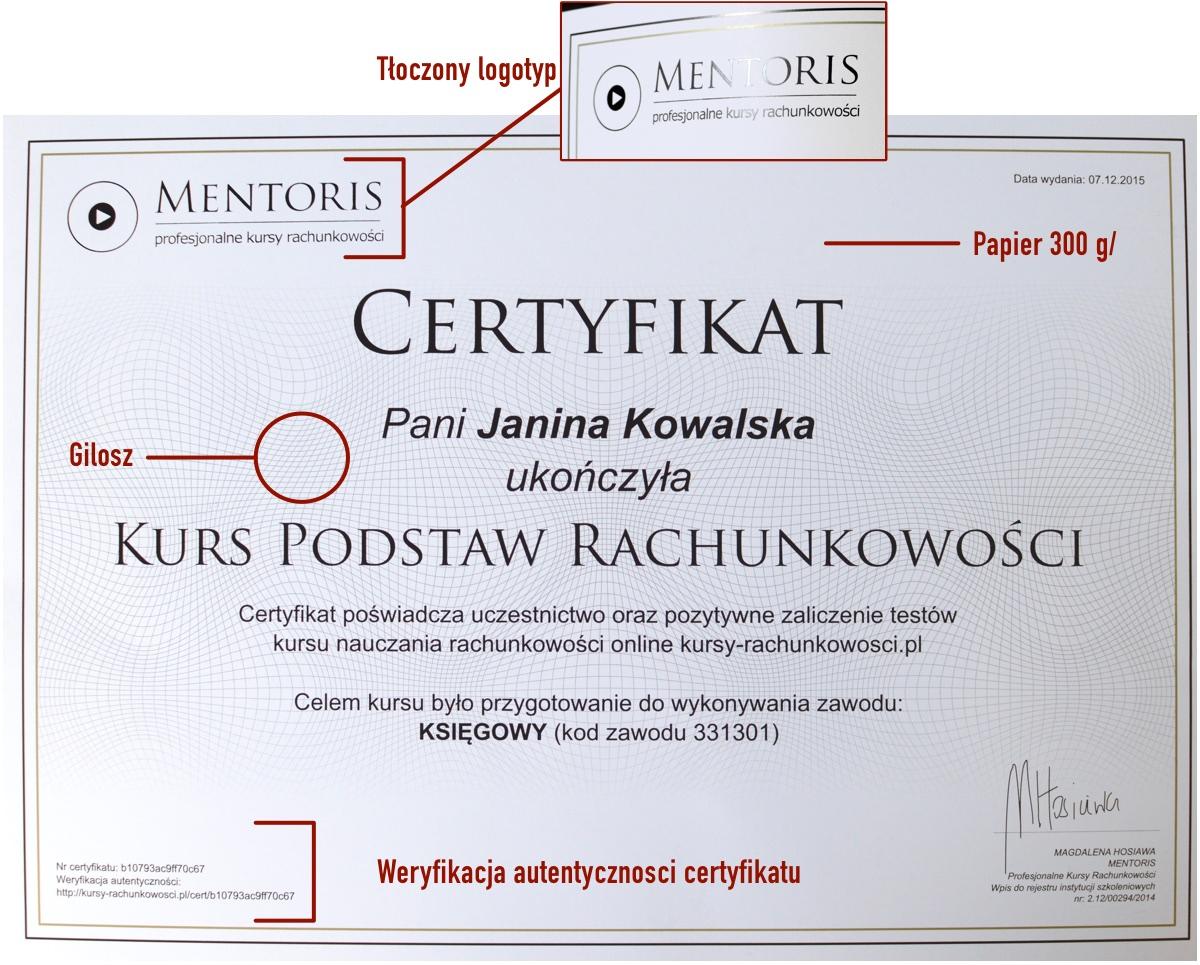 Certyfikat mailing