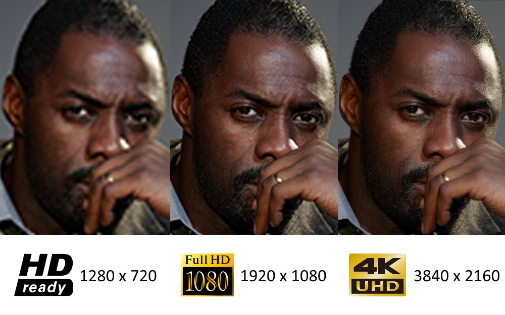 HD Ready 720p vs Full HD 1080p vs 4K UHD 2160p