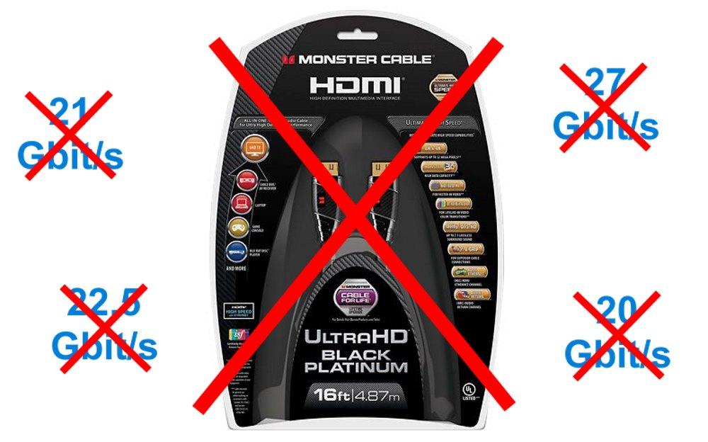 Câble HDMI 27 Gbit/s