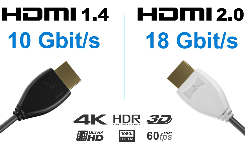 Débits HDMI