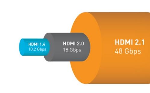 Débit HDMI 2.1