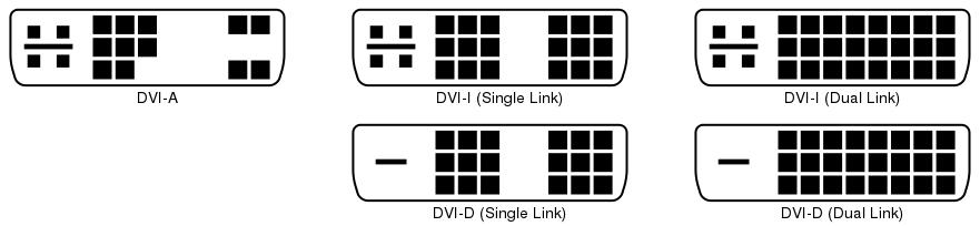 Connecteur DVI-A DVI-I DVI-D Single Link et Dual Link