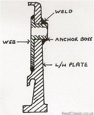 Sketch of brake plate...
