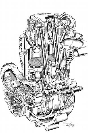Norton Commando engine history and heritage