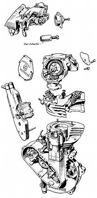 Bevel driven ohc Excelsior Manxman engine artwork