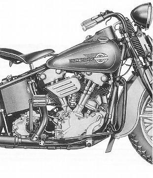 Harley-Davidson Kucklehead engine