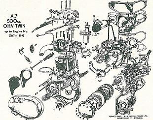 BSA A7 motorcycle engine service notes