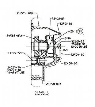 Harley-Davidson Evoluition engine