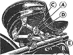 Sunbeam S7 motorcycle saddle