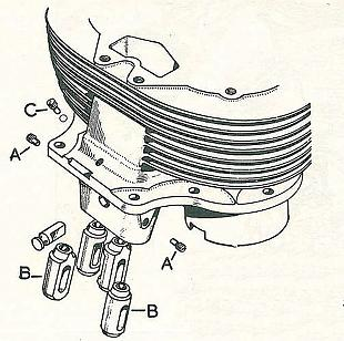BSA motorcycle engine service notes