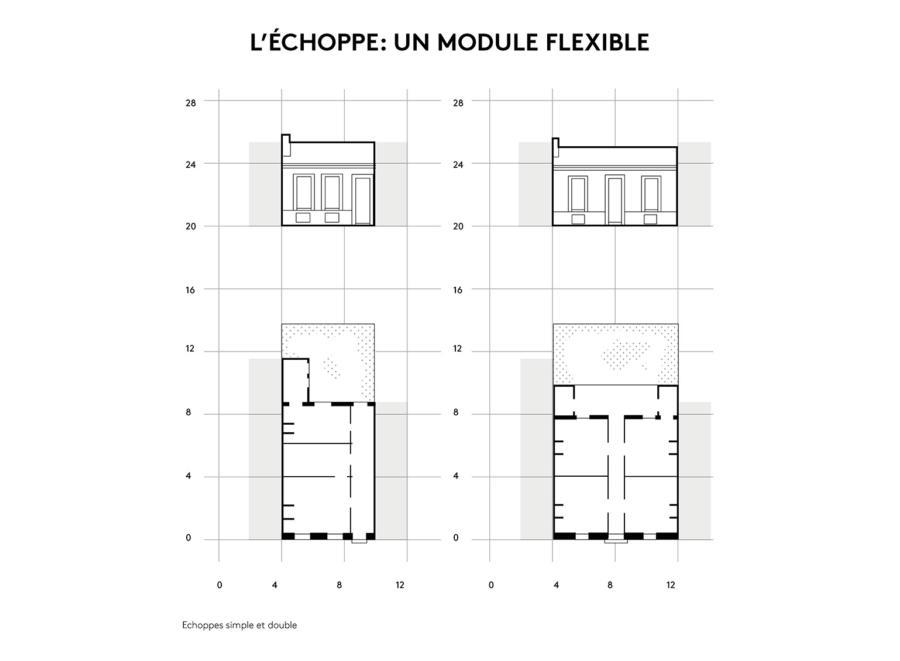 Module Flexible2 Inspiration