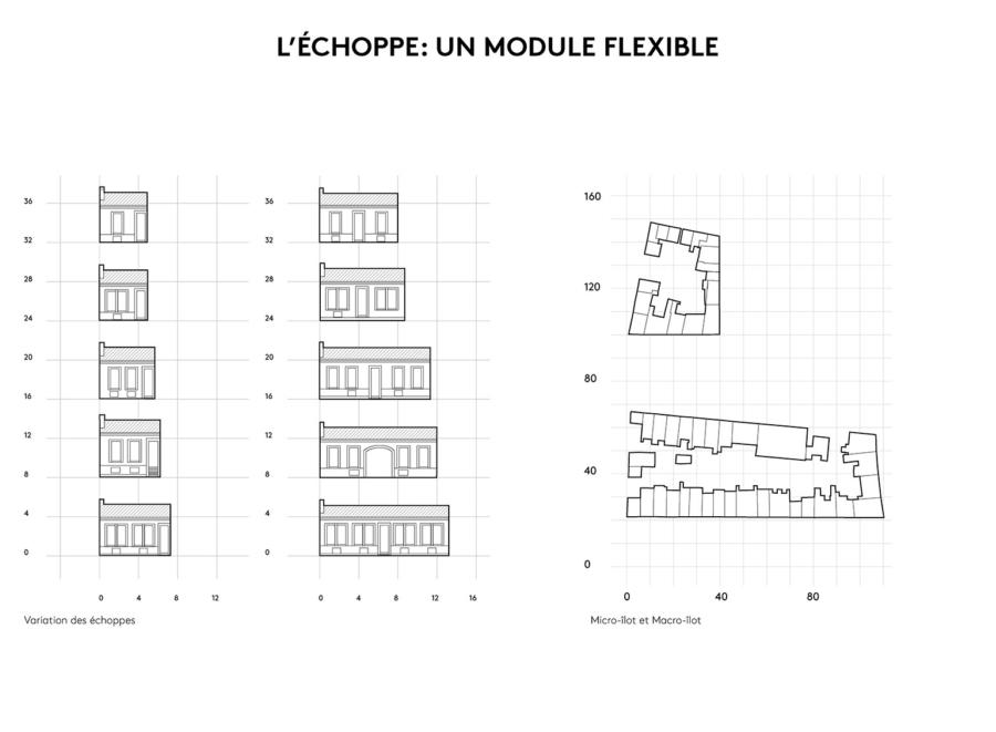 Module Flexible Inspiration
