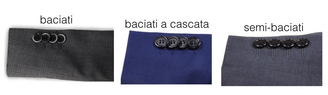 bottoncini maniche giacca