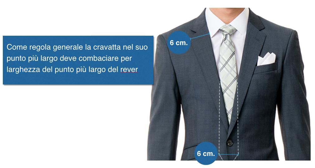proporzioni cravatta