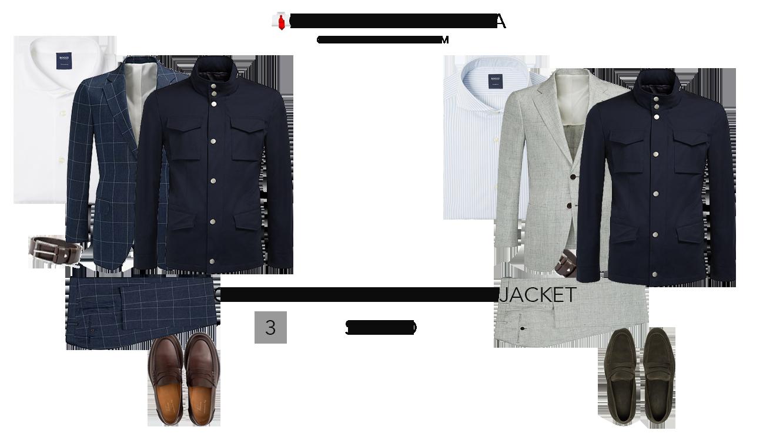 field jacket e abito