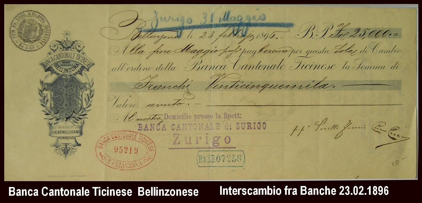 Il Ticino e le sue Banche