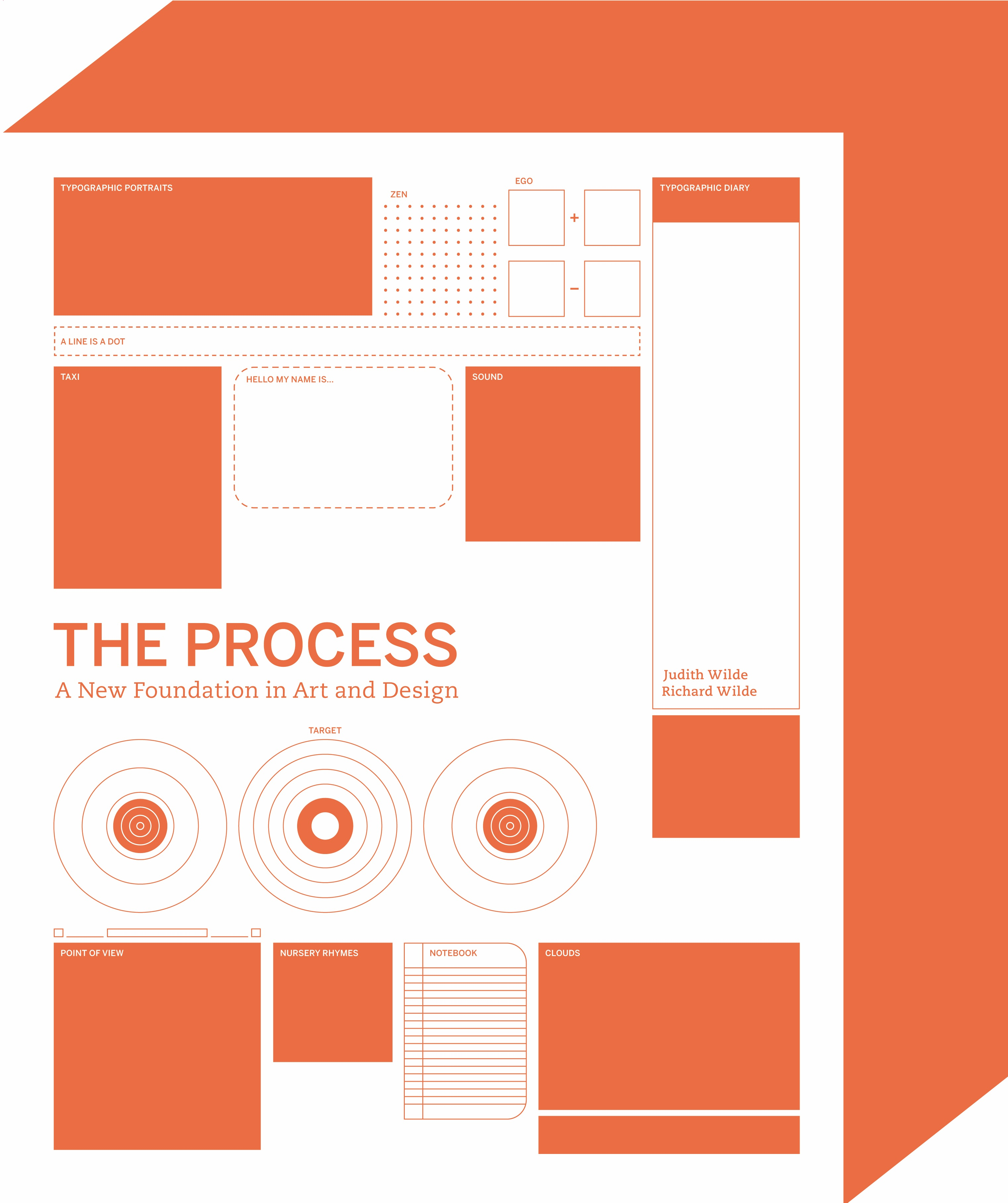 The Process: A New Foundation in Art and Design - Product Thumbnail