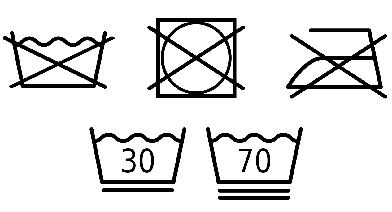 What do washing symbols actually mean? | homegate ch