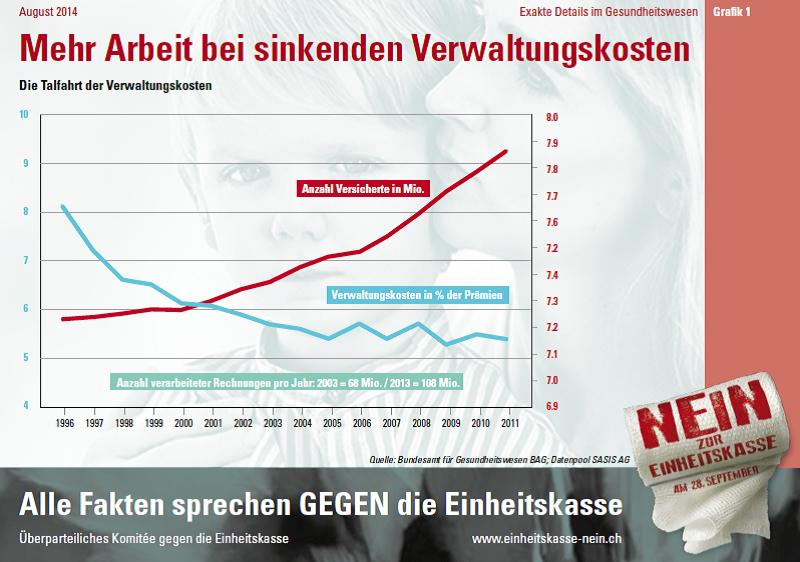 Infografik_1-Mehr Arbeit bei sinkenden Verwaltungskosten
