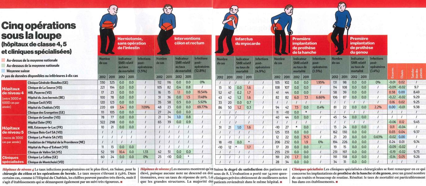 Die Zusammenstellung von Hebdo.