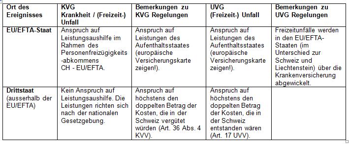 Tabelle_Sportler_JPB