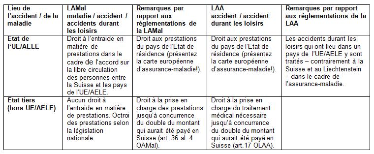 Aspects géographiques_JPB