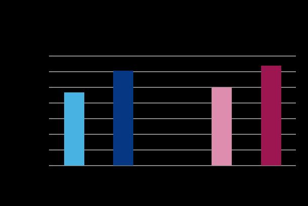 Grafik_Kostenanstieg-nach-Abrechnungsdatum_korrr_gpa