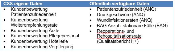 Qualitätsplattformen