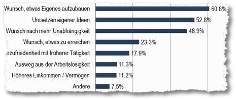 Umfrage des Instituts für Finanzwissenschaften der Uni Bern