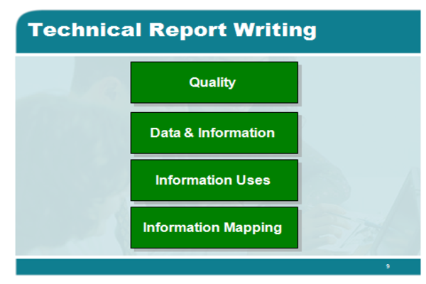 report writing courses Our report writing course is a series of writing applications and exercises to develop skills in writing professional business reports.