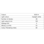 Hafele Loox MOVE Square LED Head Board Bed Light