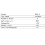 Hafele Loox CIGNO LED Overhead Mirror Light