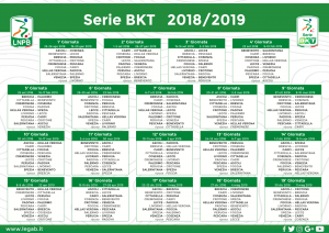 Serie Calendario.Sorteggiato Il Calendario Della Serie Bkt 2018 2019 Lega B