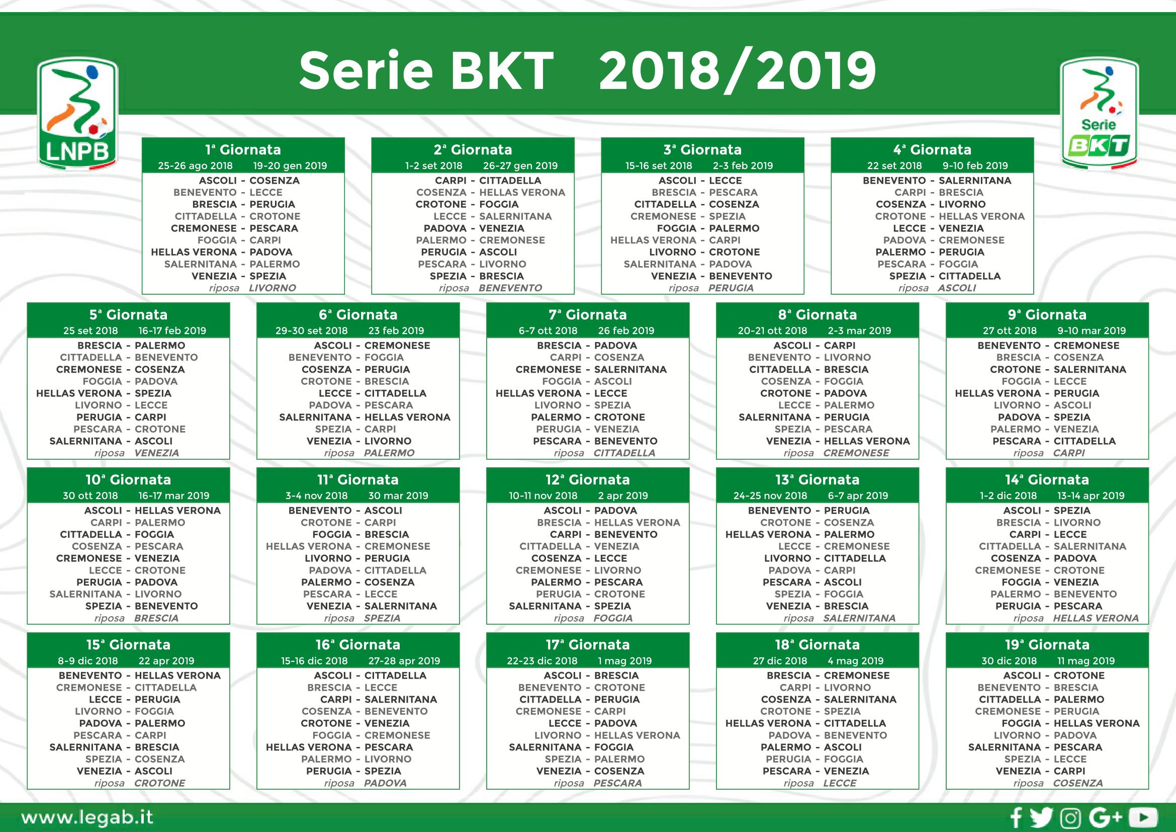 Calendario Oggi Serie A.Coppa Italia Risultati E Marcatori Del Terzo Turno