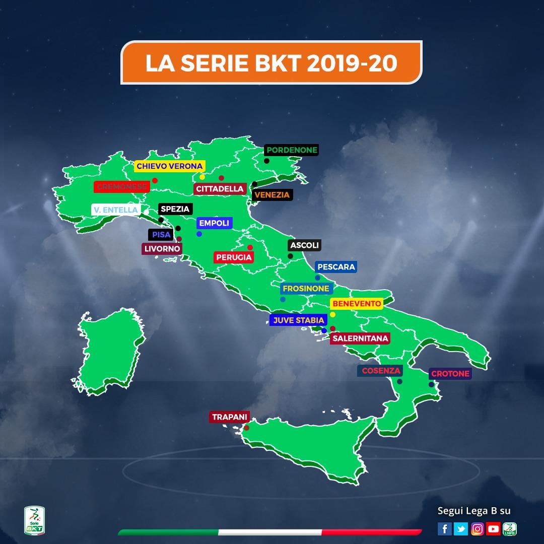 Serie B Teams