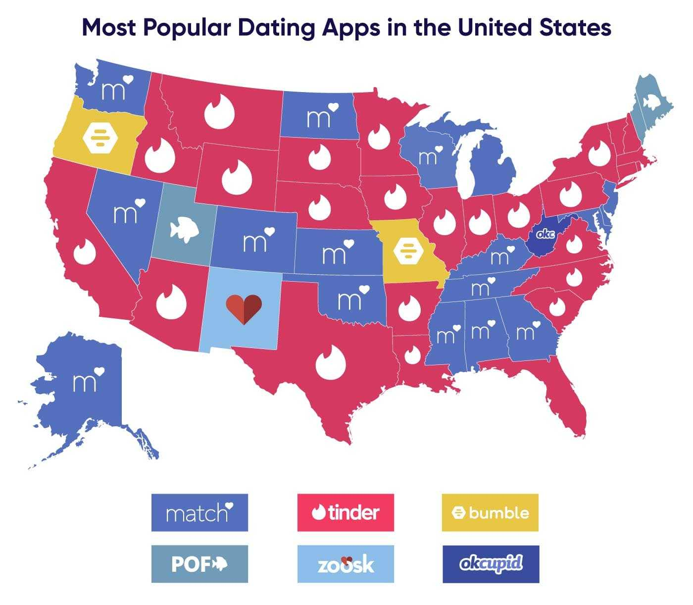 Most used dating applications in USA