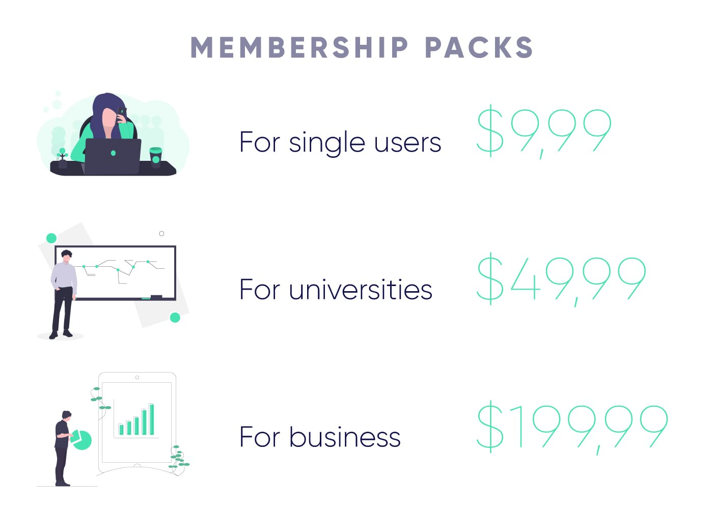 Subscription pack for online school