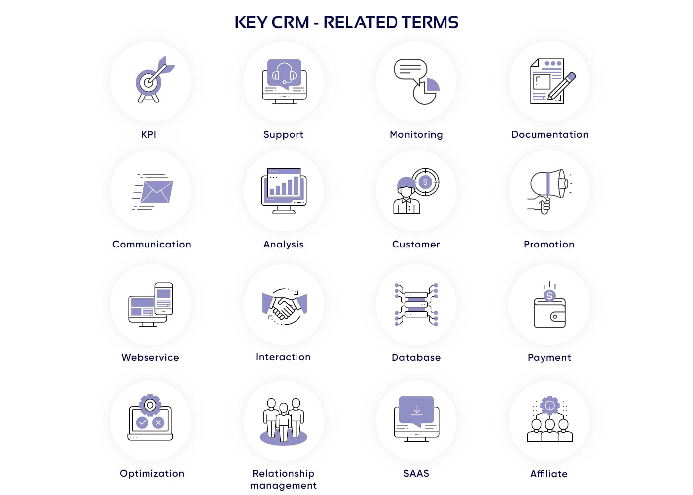 Set of CRM icons