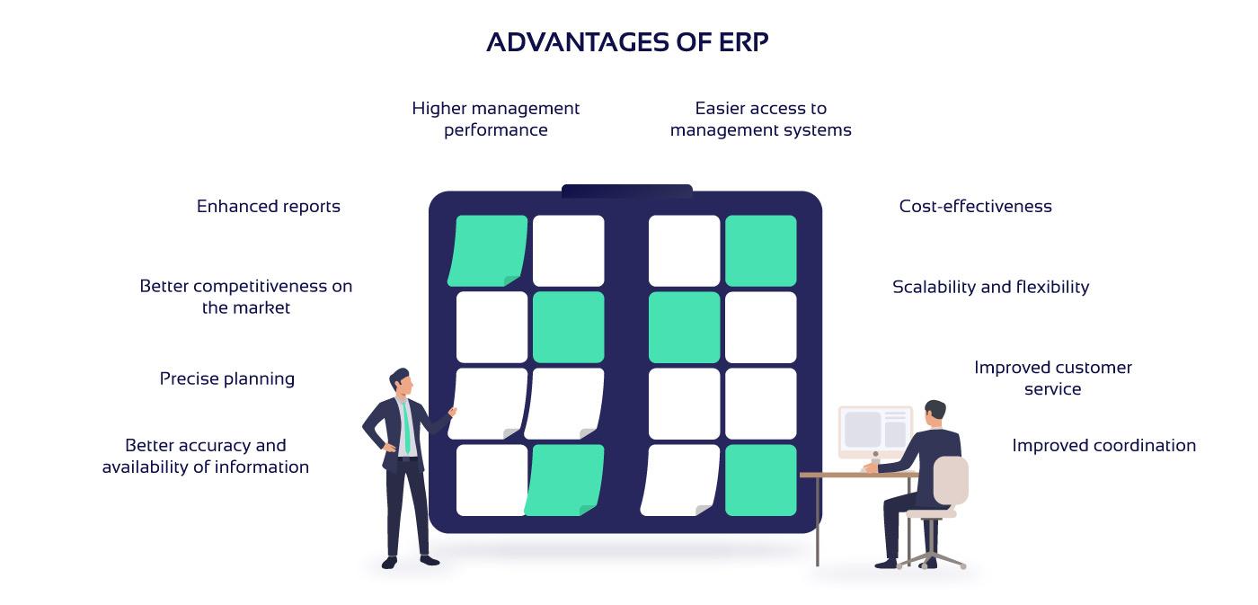Diagram showing the advantages of ERP