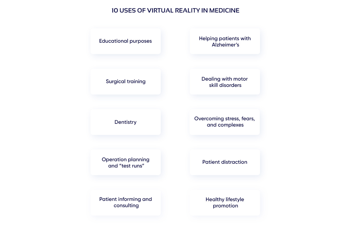 Diagram with 10 examples of VR in Medicine
